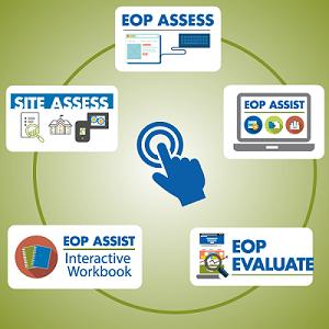 EOP Interactive Tools